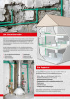 PP-R Rohrleitungssysteme